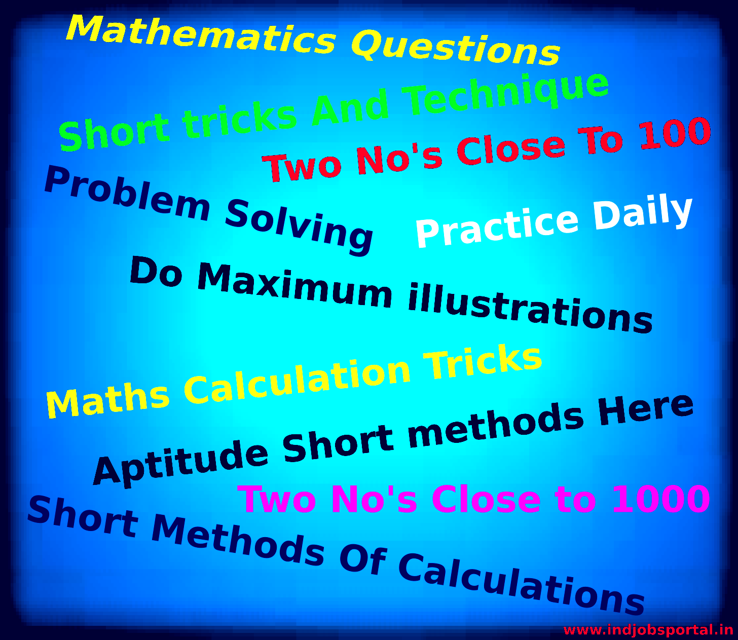 Maths Tricks, Techniques Of Mathematics Problem Solving And ...