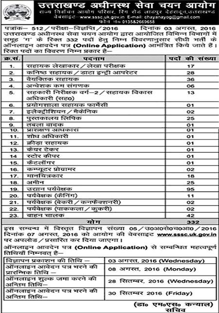 Uttarakhand Group C Samuh G Recruitment 2016 For 332 Junior ... on new job letter sample, new job memo, new job template, new job flyer,